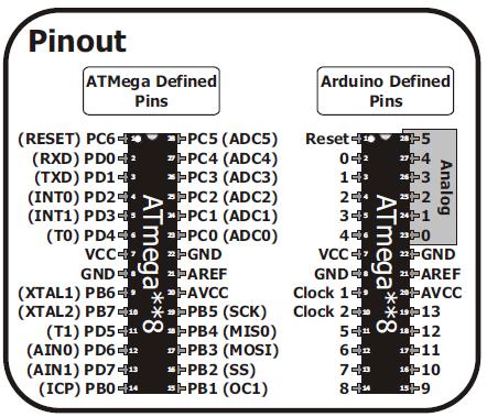 Simulasi Arduino menggunakan Proteus VSM | DSP & Embedded