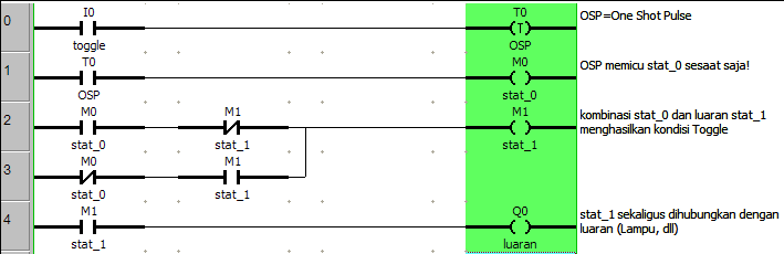 Belajar sampai akhir hayat ladder diagram ch2 diagram listrik ladder diagram ch2 diagram listrik industri ccuart Choice Image